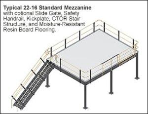 Standard Mezzanine